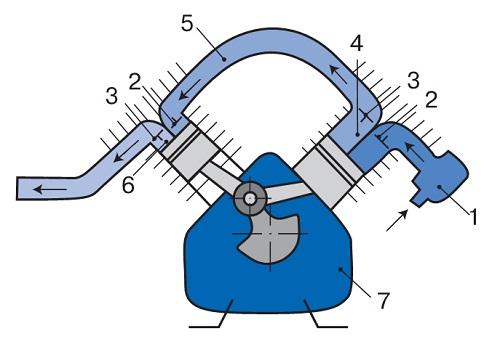 Две ступени сжатия в поршневом компрессоре